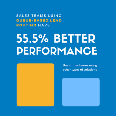 better sales cadence results